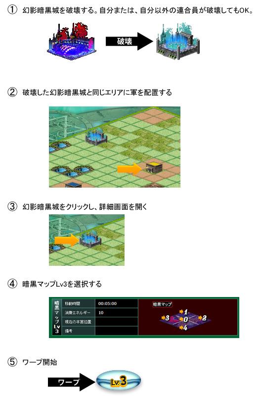 暗黒マップLv.3